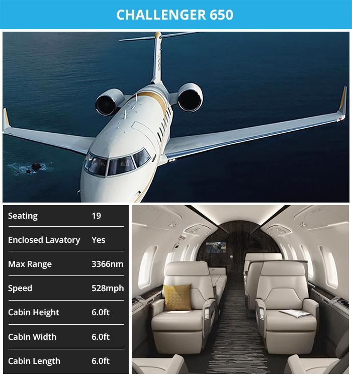 Heavy_Jets_Challenger_650