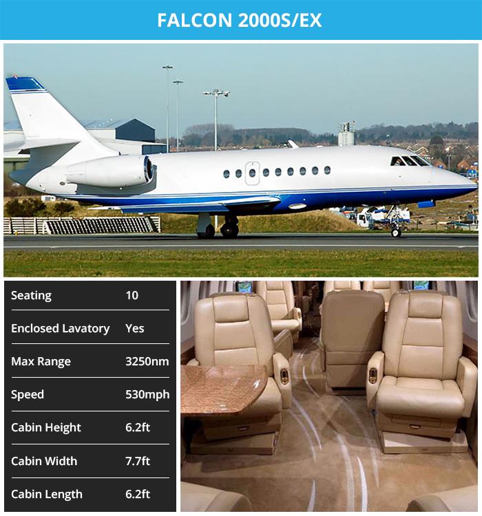 Heavy_Jets_Falcon_2000S_EX