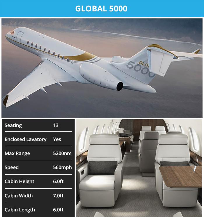 Heavy_Jets_Global_5000