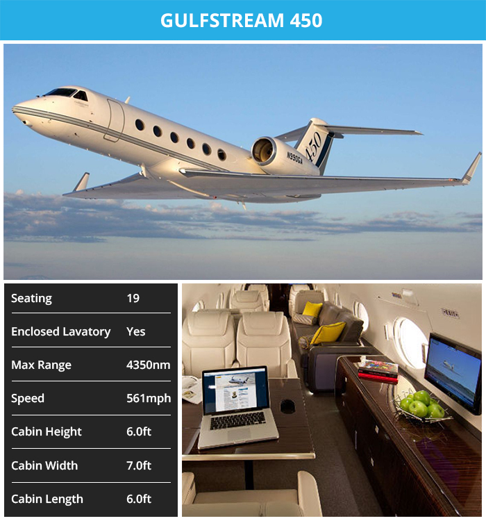 Heavy_Jets_Gulfstream_450