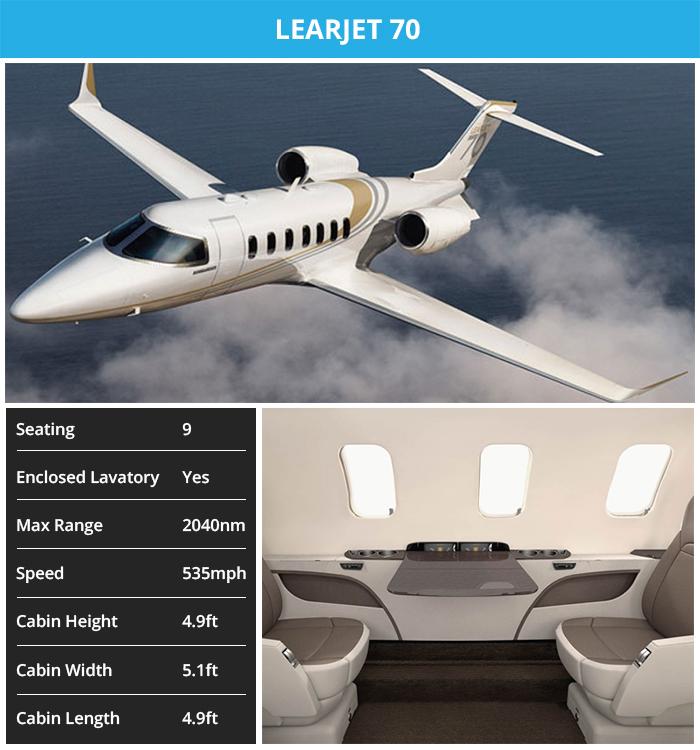 Light_Jets_Learjet_70