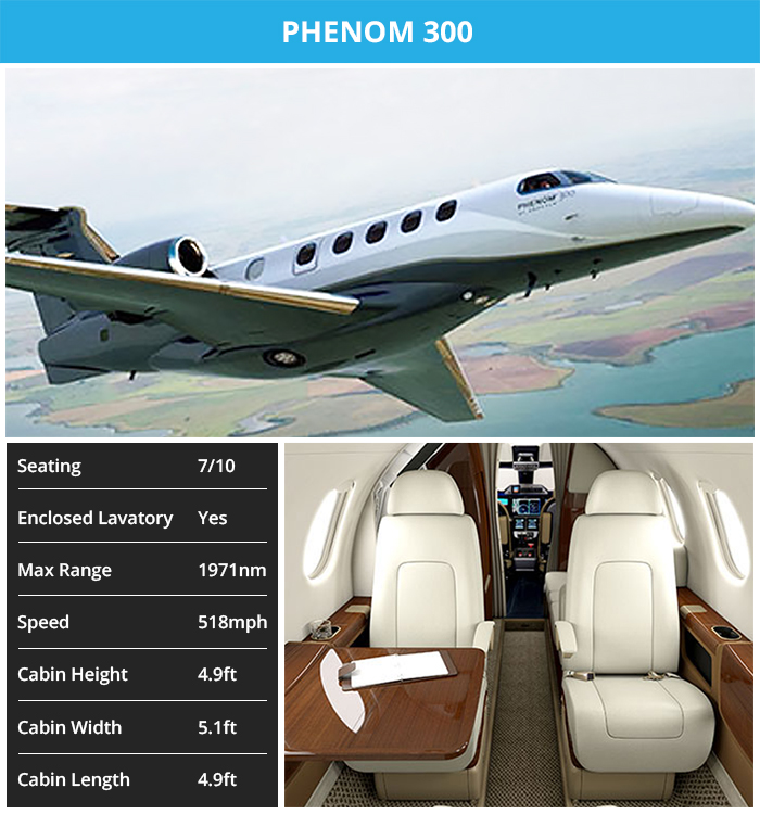 Light_Jets_Phenom_300