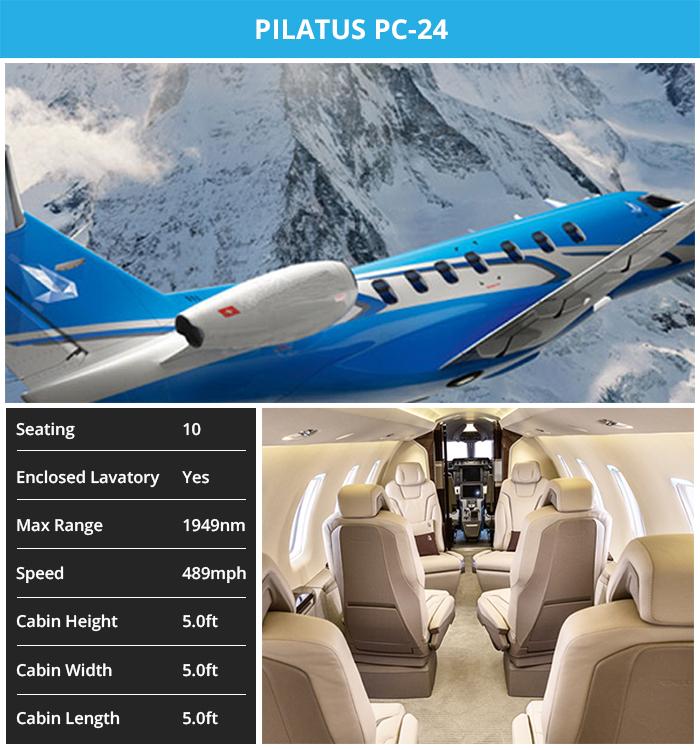 Light_Jets_Pilatus_PC-24