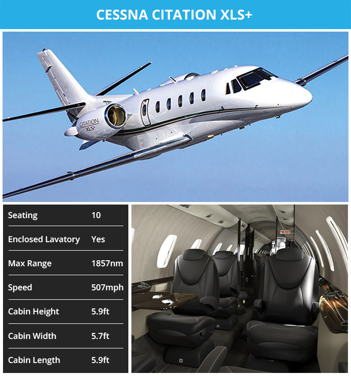 Midsize_Jets_Cessna_Citation_XLS+