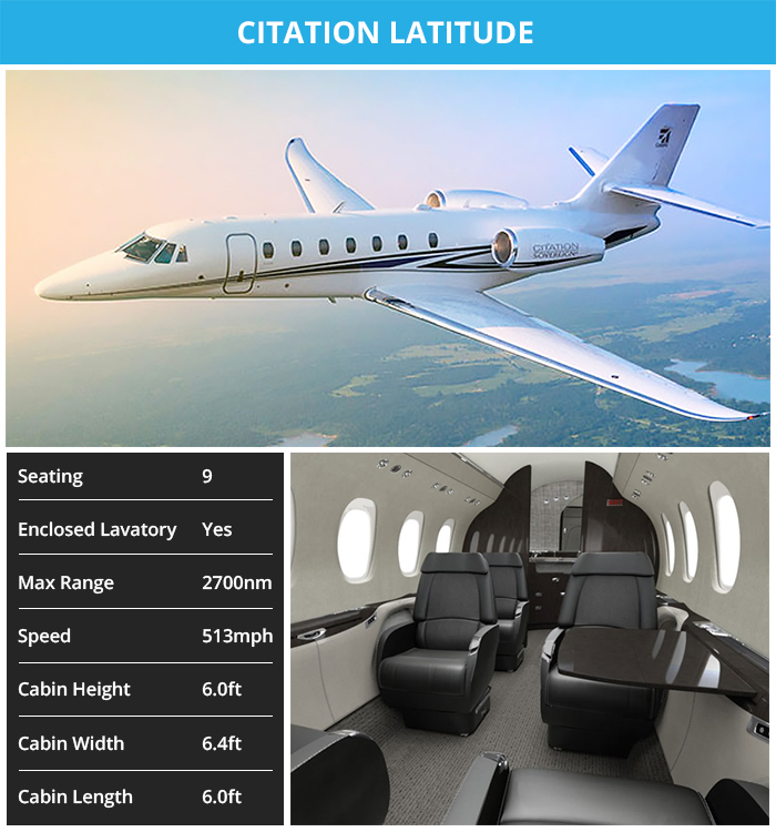 Midsize_Jets_Citation_Latitude