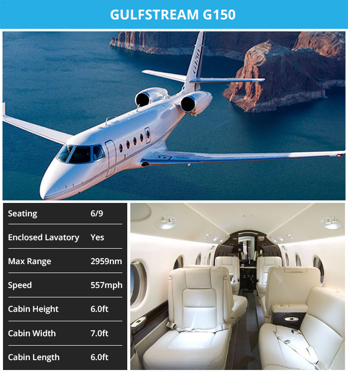 Midsize_Jets_Gulfstream_G150