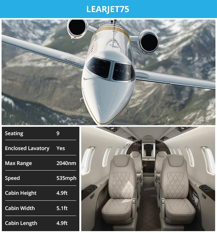 Midsize_Jets_Learjet75