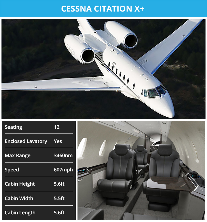 Super_Midsize_Jets_Cessna_Citation_X+