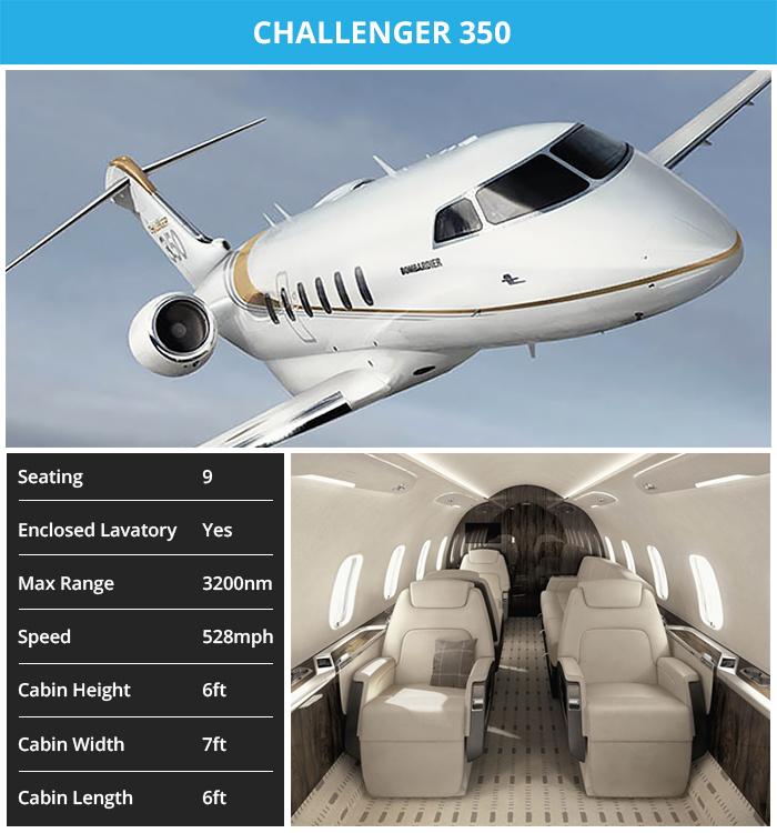 Super_Midsize_Jets_Challenger_350