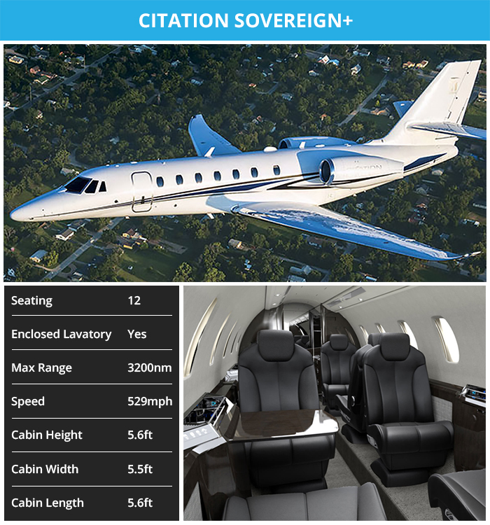 Super_Midsize_Jets_Citation_Sovereign+