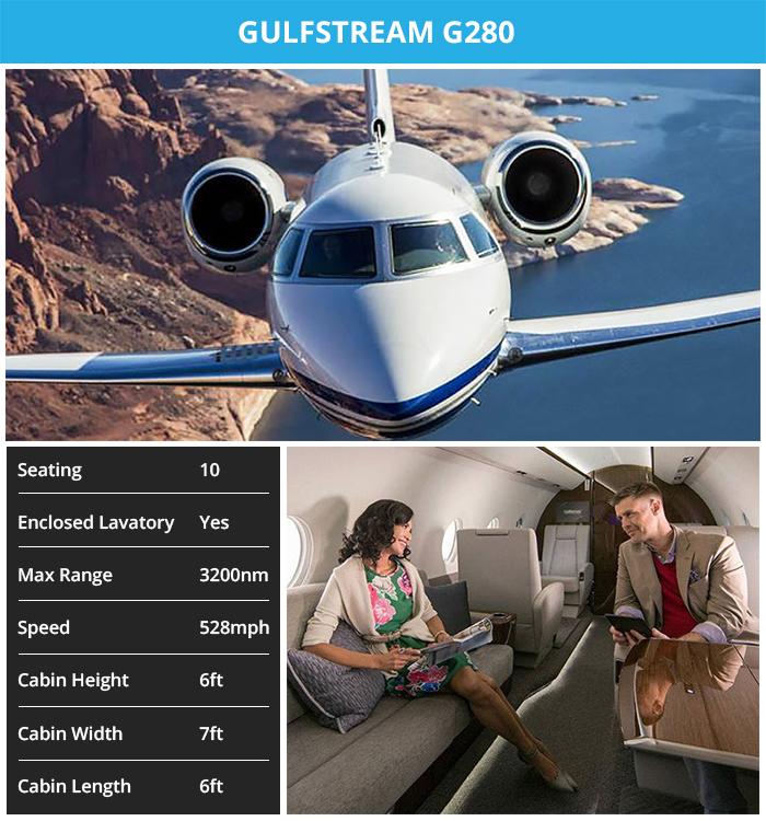Super_Midsize_Jets_Gulfstream_G280