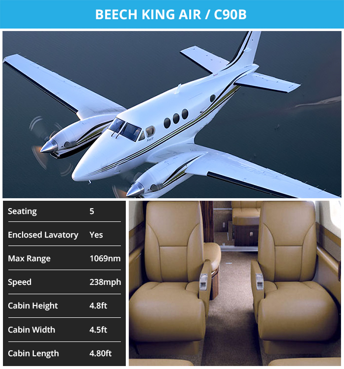 Turboprop_Beech King_Air_ C90B