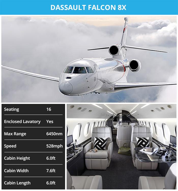 Ultra_Long_Range_Jets_Dassault_Falcon_8X