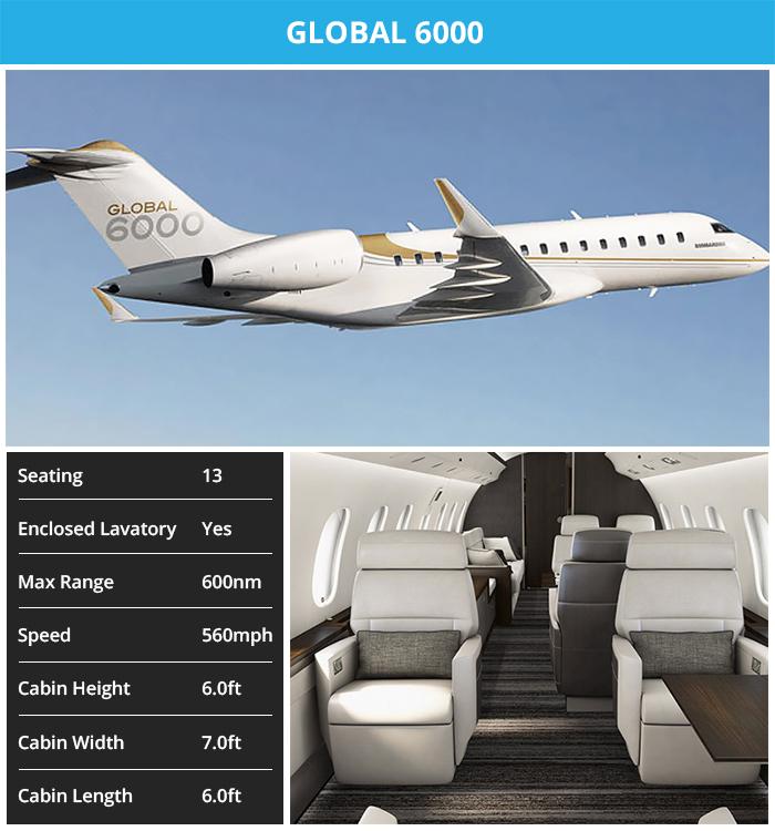 Ultra_Long_Range_Jets_Global_6000
