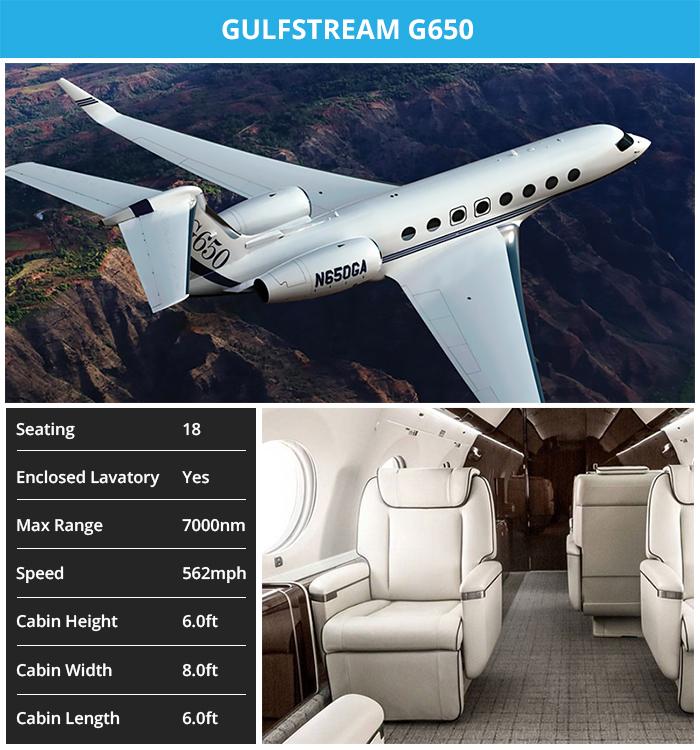 Ultra_Long_Range_Jets_Gulfstream_G650