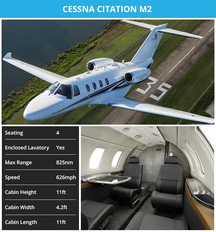 VLJ_Cessna_Citation_M2