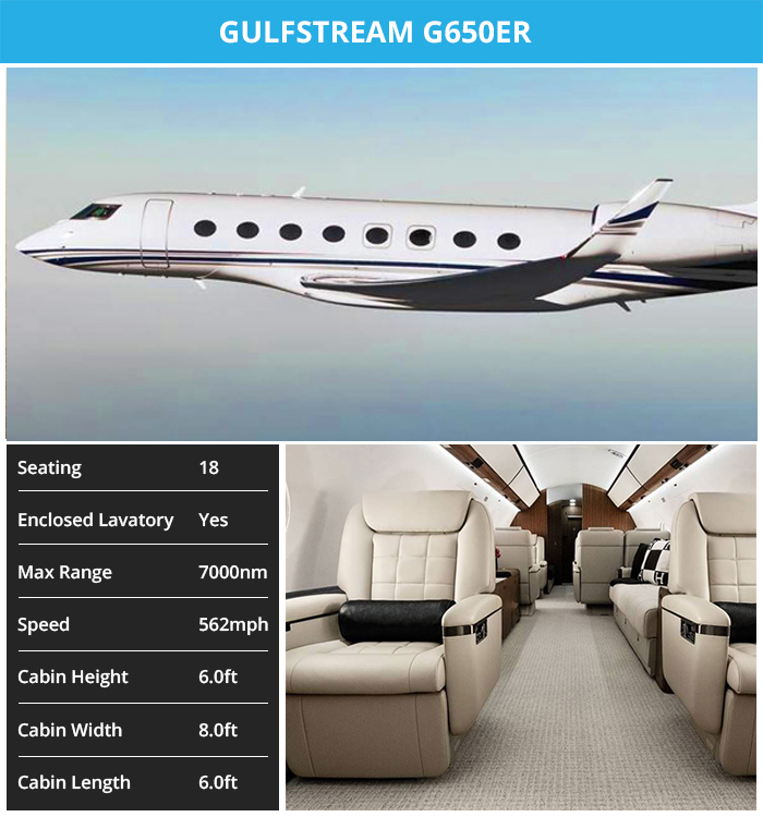 Ultra_Long_Range_Jets_Gulfstream_G650ER